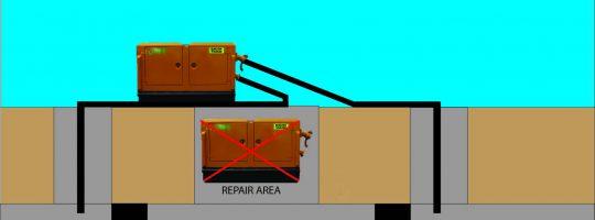 A Better Bypass Pumping Solution