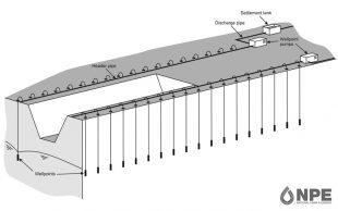 Wellpoint dewatering graphic